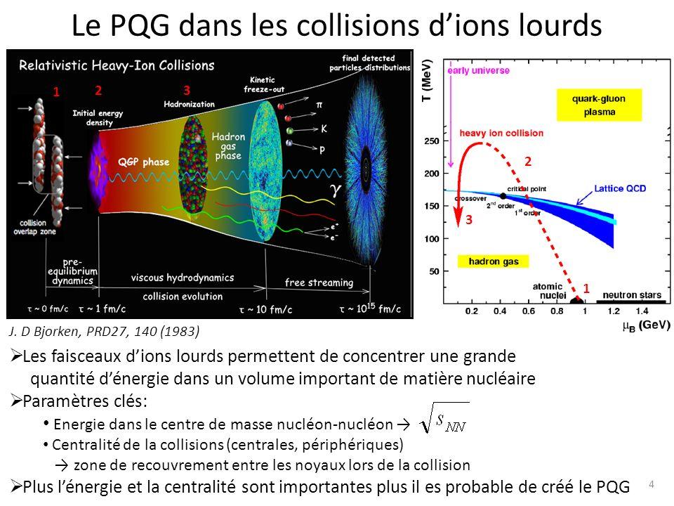 Le PQG dans les collisions dions lourds J.