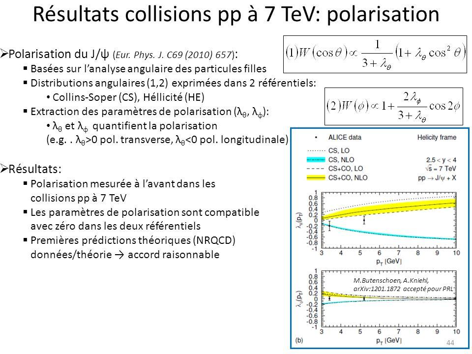 44 Polarisation du J/ψ (Eur.Phys. J.