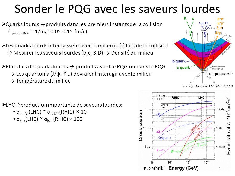 R AA PbPb à s NN =2.76 TeV: μb,c 26 R AA en fonction de p t : Mesuré jusquà p t =10 GeV/c Une suppression est observée Elle ne dépend pas du p t Elle est plus importante dans les collisions centrales que périphériques Les quarks lourds perdent de lénergie dans le milieu