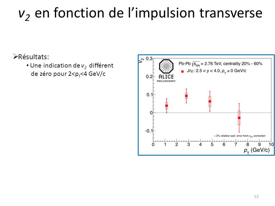 v 2 en fonction de limpulsion transverse 53 Résultats: Une indication de v 2 différent de zéro pour 2<p t <4 GeV/c