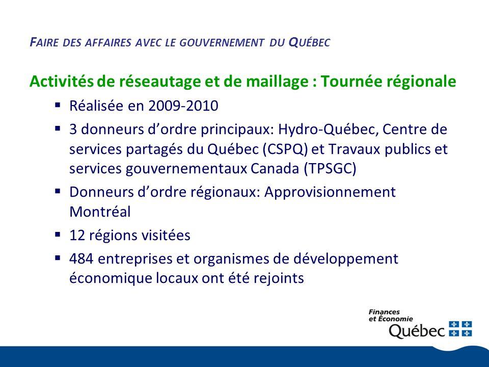 F AIRE DES AFFAIRES AVEC LE GOUVERNEMENT DU Q UÉBEC Activités de réseautage et de maillage : Tournée régionale Réalisée en 2009-2010 3 donneurs dordre principaux: Hydro-Québec, Centre de services partagés du Québec (CSPQ) et Travaux publics et services gouvernementaux Canada (TPSGC) Donneurs dordre régionaux: Approvisionnement Montréal 12 régions visitées 484 entreprises et organismes de développement économique locaux ont été rejoints