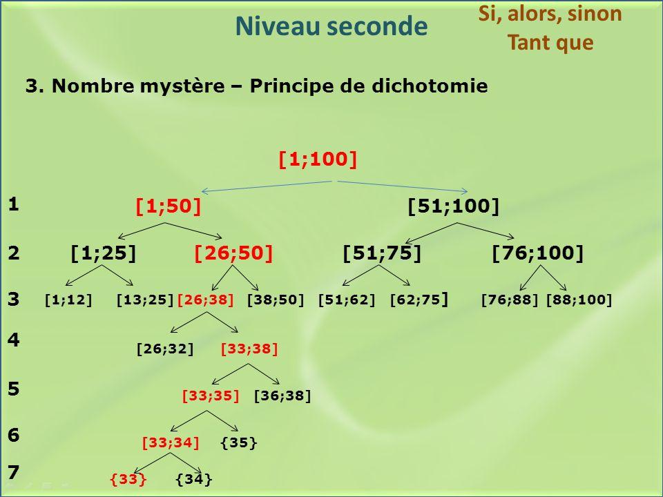 Niveau seconde 3. Nombre mystère – Principe de dichotomie [1;50] [51;100] [1;25][26;50] [51;75][76;100] [1;12][13;25] [26;38] [38;50] [51;62][62;75 ]