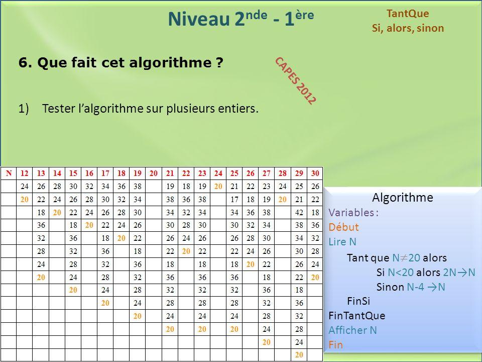 Niveau 2 nde - 1 ère 6. Que fait cet algorithme ? 1)Tester lalgorithme sur plusieurs entiers. Programme très simple Gestion des entrées / sorties Tant