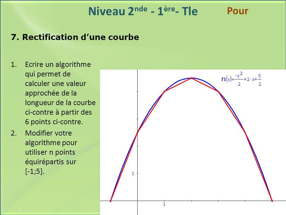 Niveau 2 nde - 1 ère - Tle 7. Rectification dune courbe 1.Ecrire un algorithme qui permet de calculer une valeur approchée de la longueur de la courbe