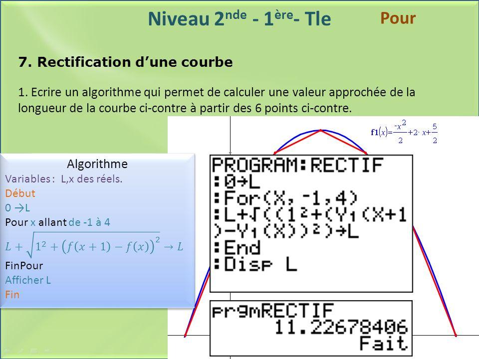Niveau 2 nde - 1 ère - Tle 7. Rectification dune courbe 1. Ecrire un algorithme qui permet de calculer une valeur approchée de la longueur de la courb