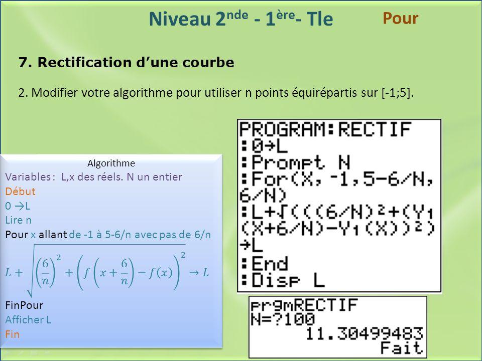 Niveau 2 nde - 1 ère - Tle 7. Rectification dune courbe 2. Modifier votre algorithme pour utiliser n points équirépartis sur [-1;5]. Pour