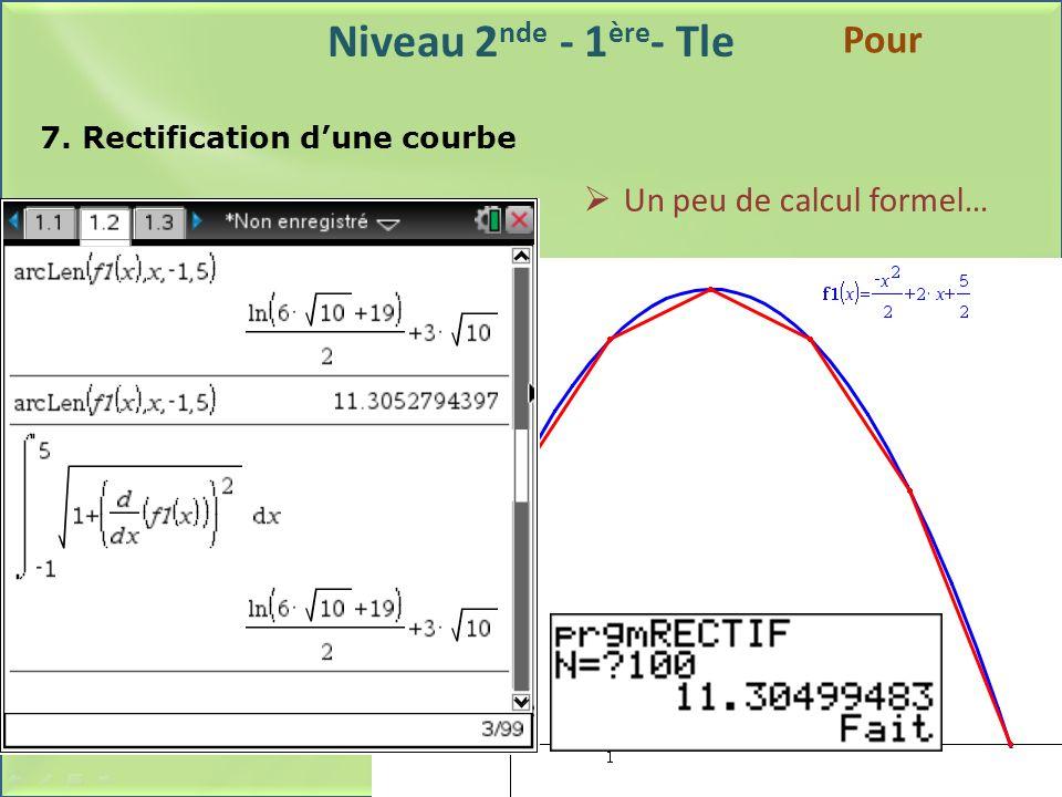 Niveau 2 nde - 1 ère - Tle 7. Rectification dune courbe Pour Un peu de calcul formel…