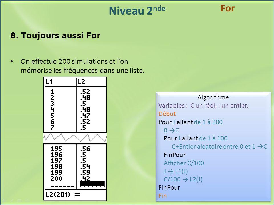 Niveau 2 nde 8. Toujours aussi For On effectue 200 simulations et lon mémorise les fréquences dans une liste. Algorithme Variables : C un réel, I un e