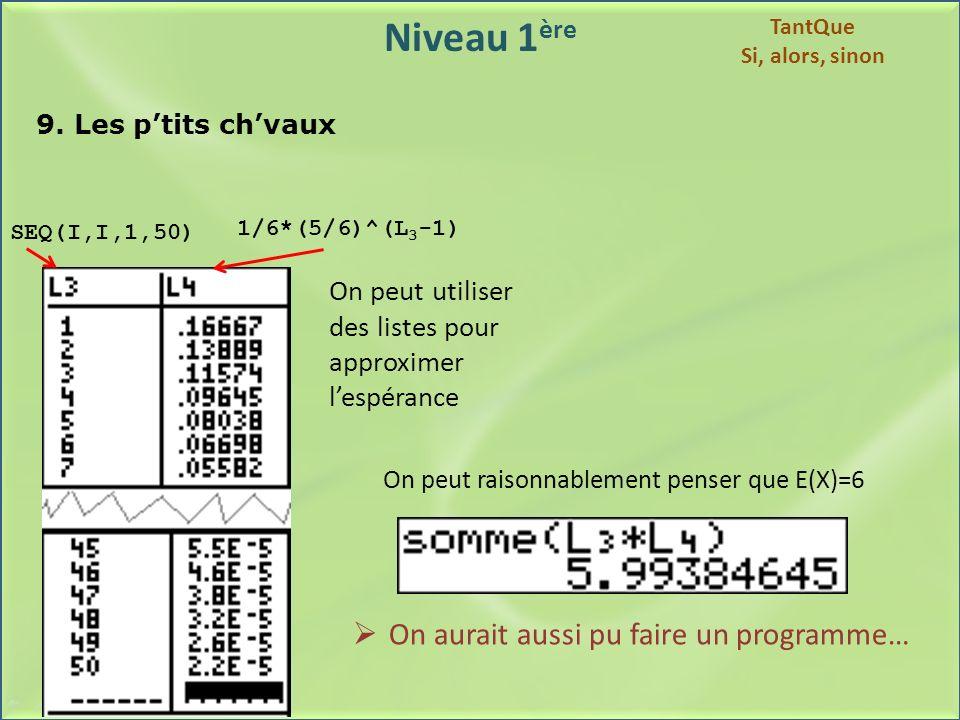 Niveau 1 ère 9. Les ptits chvaux On peut utiliser des listes pour approximer lespérance SEQ(I,I,1,50) 1/6*(5/6)^(L 3 -1) On peut raisonnablement pense