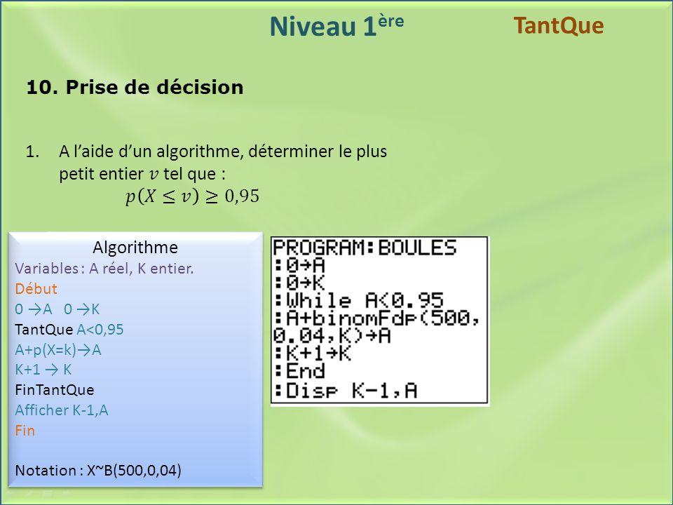 Niveau 1 ère 10. Prise de décision TantQue Algorithme Variables : A réel, K entier. Début 0 A 0 K TantQue A<0,95 A+p(X=k)A K+1 K FinTantQue Afficher K