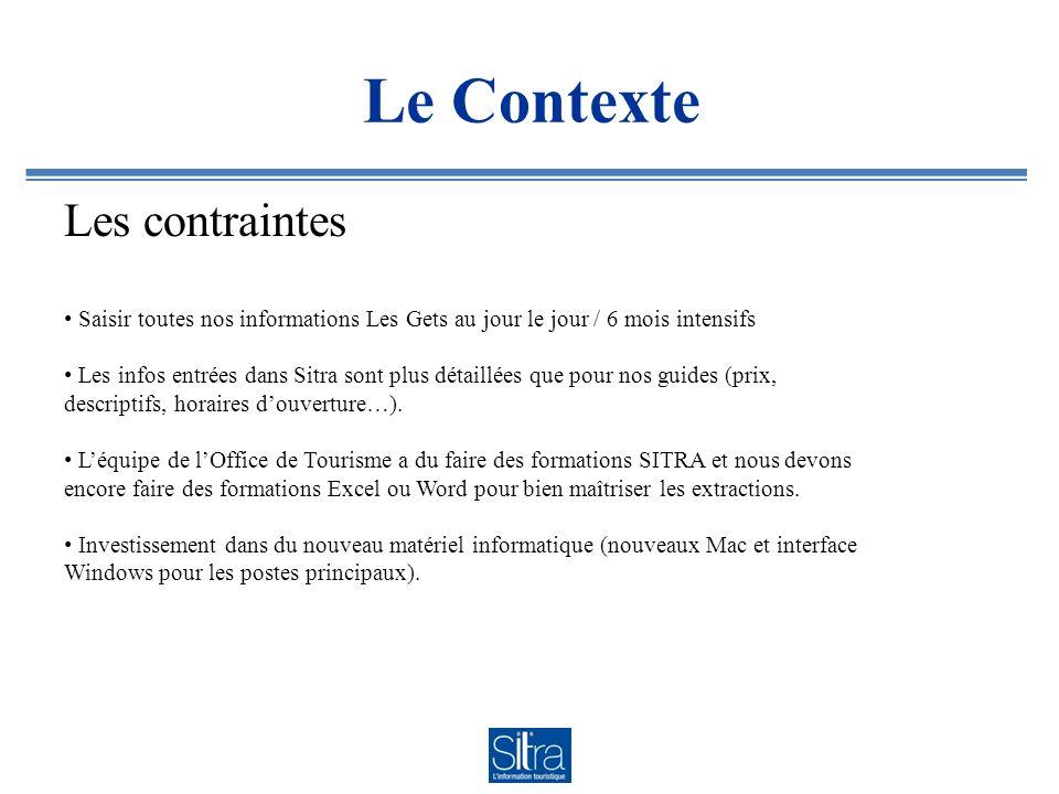 Le Contexte Les contraintes Saisir toutes nos informations Les Gets au jour le jour / 6 mois intensifs Les infos entrées dans Sitra sont plus détaillé