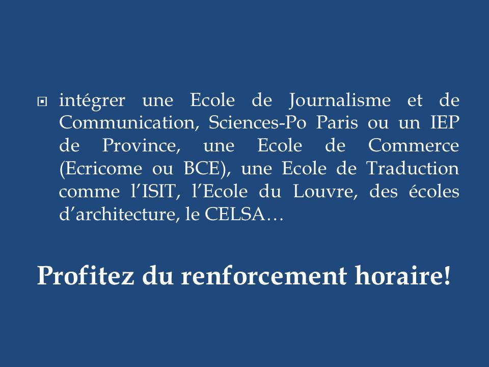 intégrer une Ecole de Journalisme et de Communication, Sciences-Po Paris ou un IEP de Province, une Ecole de Commerce (Ecricome ou BCE), une Ecole de Traduction comme lISIT, lEcole du Louvre, des écoles darchitecture, le CELSA… Profitez du renforcement horaire!