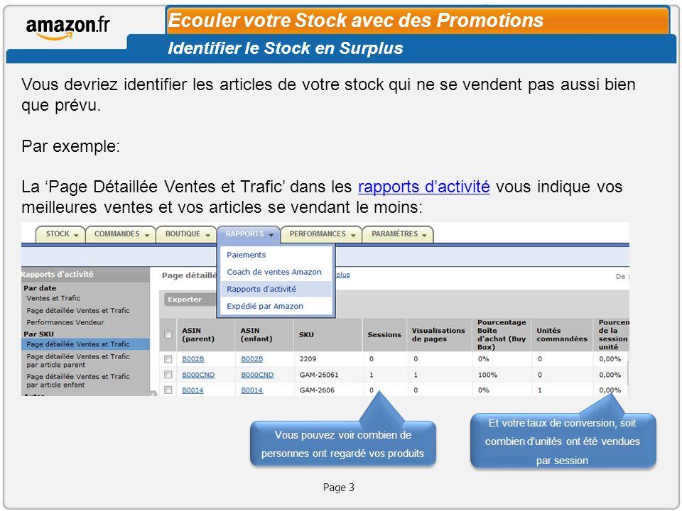 Ecouler votre Stock avec des Promotions Page 3 Vous devriez identifier les articles de votre stock qui ne se vendent pas aussi bien que prévu. Par exe