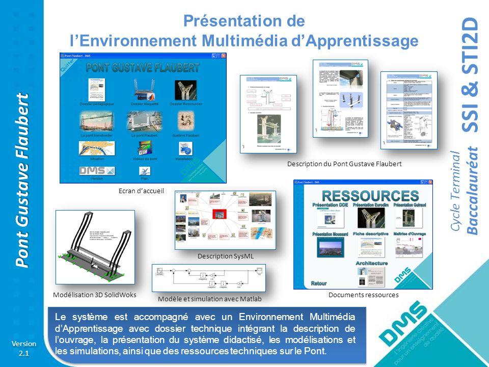 SSI & STI2D Cycle Terminal Baccalauréat Version 2.1 Version 2.1 Pont Gustave Flaubert Présentation de lEnvironnement Multimédia dApprentissage Le syst