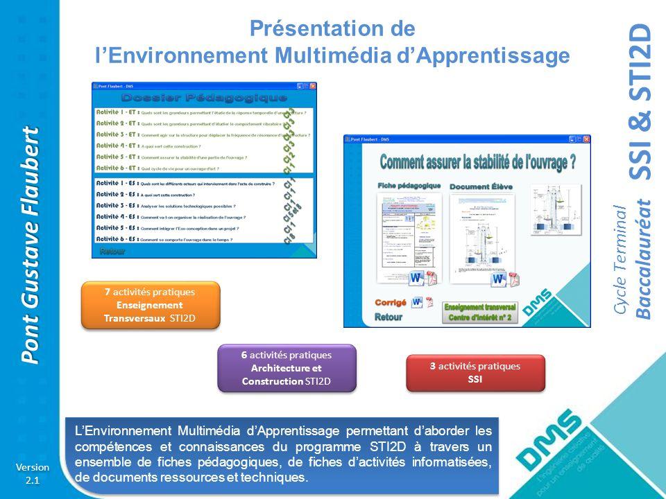 SSI & STI2D Cycle Terminal Baccalauréat Version 2.1 Version 2.1 Pont Gustave Flaubert Présentation de lEnvironnement Multimédia dApprentissage LEnviro