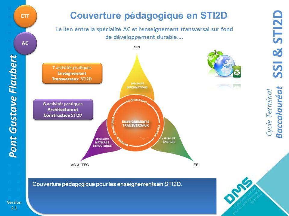 SSI & STI2D Cycle Terminal Baccalauréat Version 2.1 Version 2.1 Pont Gustave Flaubert ETT AC Le lien entre la spécialité AC et lenseignement transvers