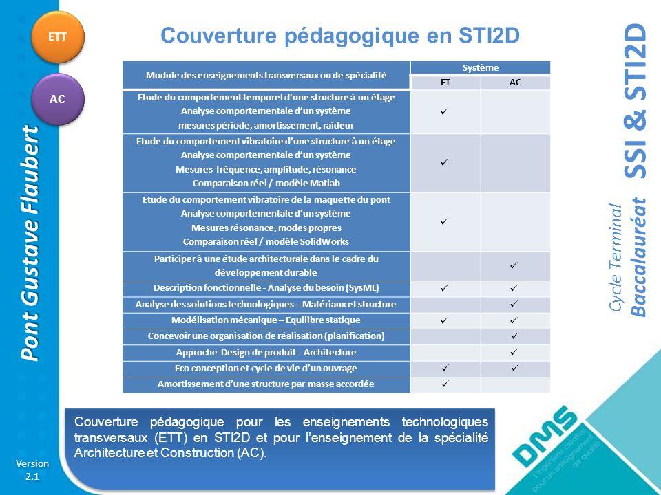 SSI & STI2D Cycle Terminal Baccalauréat Version 2.1 Version 2.1 Pont Gustave Flaubert Couverture pédagogique en STI2D ETT Module des enseignements tra