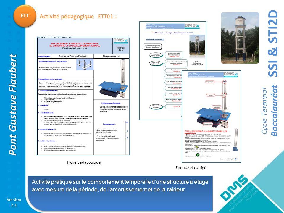 SSI & STI2D Cycle Terminal Baccalauréat Version 2.1 Version 2.1 Pont Gustave Flaubert ETT Activité pratique sur le comportement temporelle dune struct