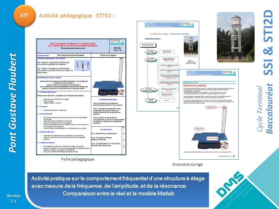 SSI & STI2D Cycle Terminal Baccalauréat Version 2.1 Version 2.1 Pont Gustave Flaubert ETT Activité pratique sur le comportement fréquentiel dune struc