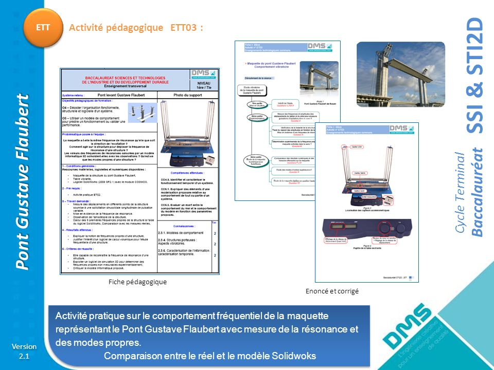 SSI & STI2D Cycle Terminal Baccalauréat Version 2.1 Version 2.1 Pont Gustave Flaubert ETT Activité pratique sur le comportement fréquentiel de la maqu