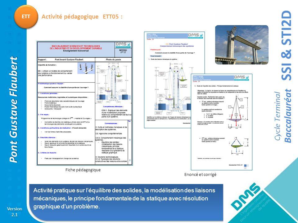 SSI & STI2D Cycle Terminal Baccalauréat Version 2.1 Version 2.1 Pont Gustave Flaubert ETT Activité pratique sur léquilibre des solides, la modélisatio