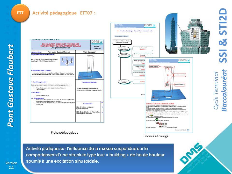 SSI & STI2D Cycle Terminal Baccalauréat Version 2.1 Version 2.1 Pont Gustave Flaubert ETT Activité pratique sur linfluence de la masse suspendue sur l