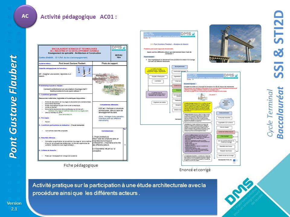 SSI & STI2D Cycle Terminal Baccalauréat Version 2.1 Version 2.1 Pont Gustave Flaubert AC Activité pratique sur la participation à une étude architectu