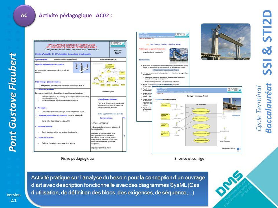 SSI & STI2D Cycle Terminal Baccalauréat Version 2.1 Version 2.1 Pont Gustave Flaubert AC Activité pratique sur lanalyse du besoin pour la conception d