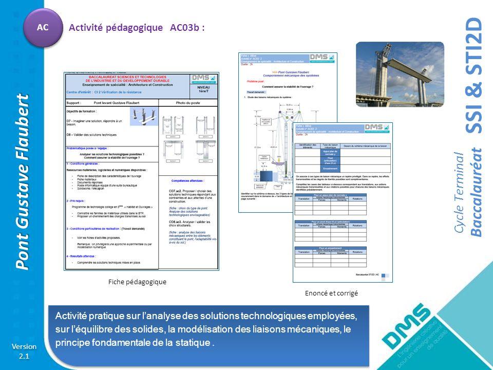 SSI & STI2D Cycle Terminal Baccalauréat Version 2.1 Version 2.1 Pont Gustave Flaubert AC Activité pratique sur lanalyse des solutions technologiques e