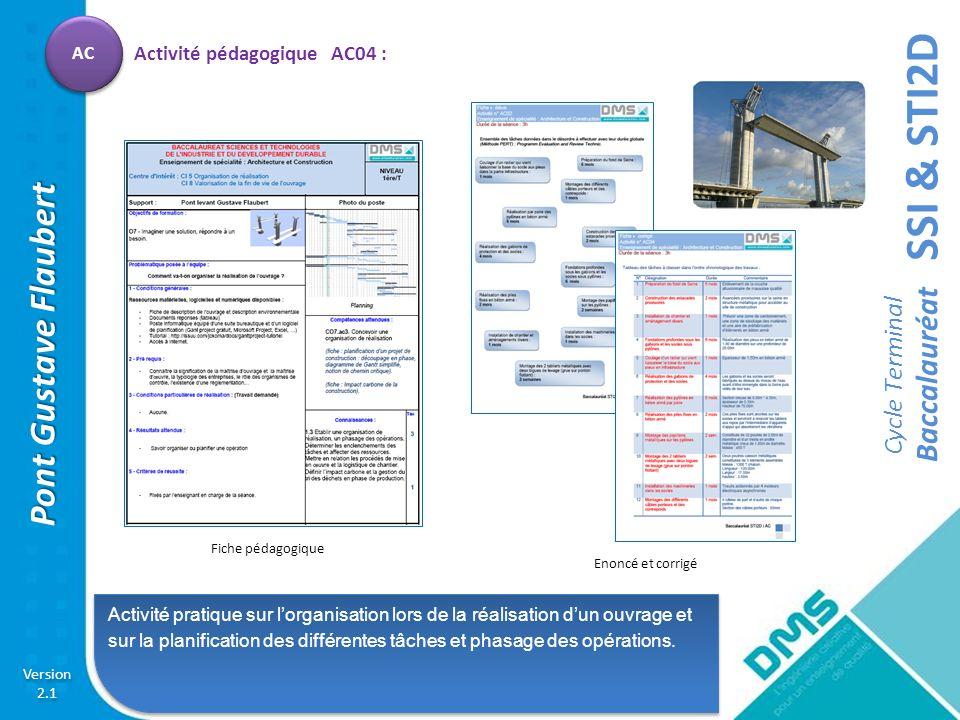 SSI & STI2D Cycle Terminal Baccalauréat Version 2.1 Version 2.1 Pont Gustave Flaubert AC Activité pratique sur lorganisation lors de la réalisation du
