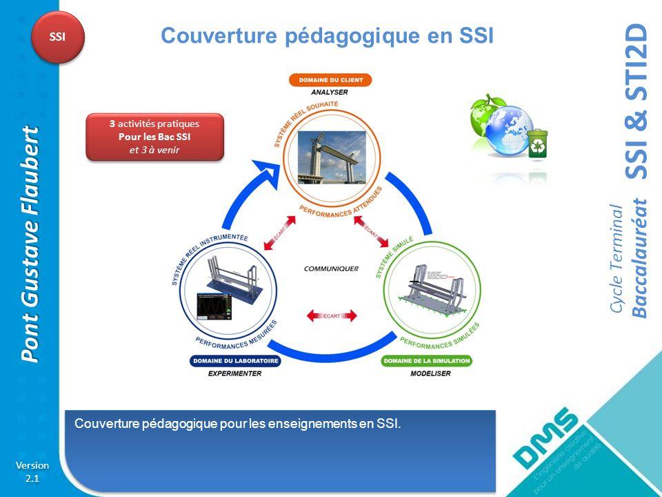 SSI & STI2D Cycle Terminal Baccalauréat Version 2.1 Version 2.1 Pont Gustave Flaubert SSI Couverture pédagogique pour les enseignements en SSI. Couver