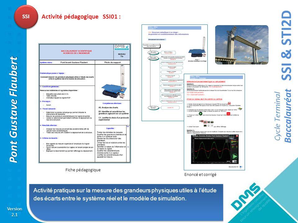 SSI & STI2D Cycle Terminal Baccalauréat Version 2.1 Version 2.1 Pont Gustave Flaubert SSI Activité pratique sur la mesure des grandeurs physiques util