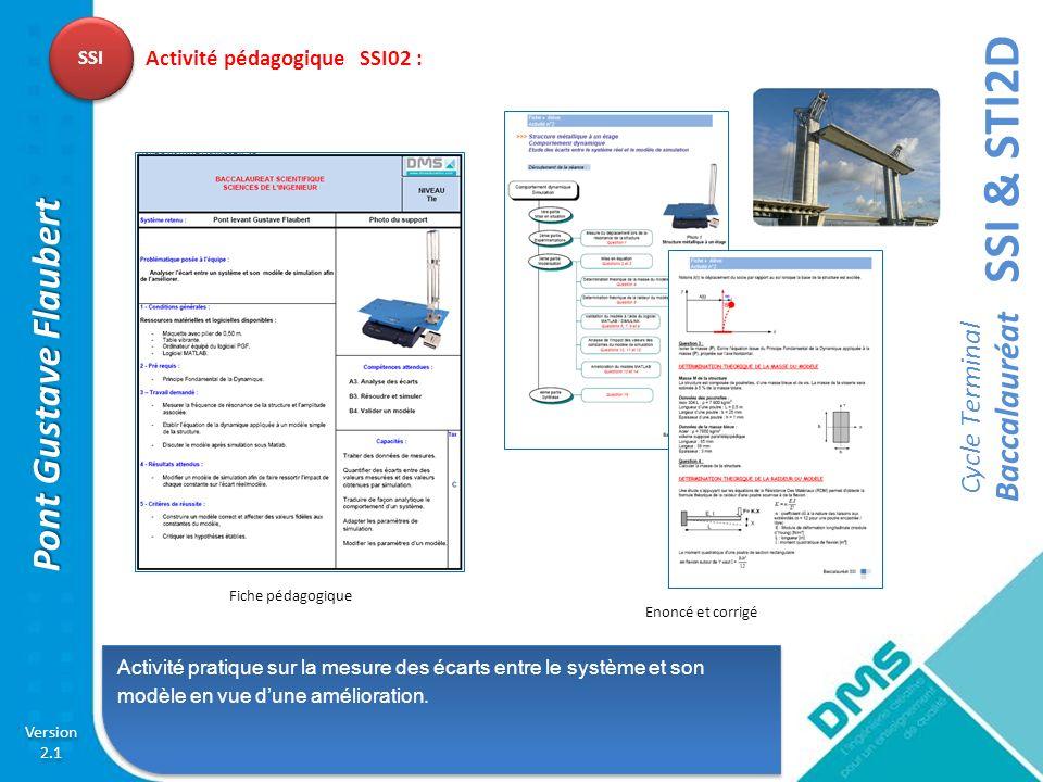 SSI & STI2D Cycle Terminal Baccalauréat Version 2.1 Version 2.1 Pont Gustave Flaubert SSI Activité pratique sur la mesure des écarts entre le système