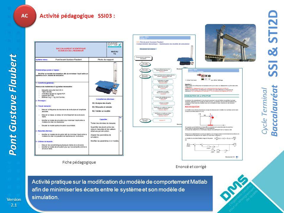 SSI & STI2D Cycle Terminal Baccalauréat Version 2.1 Version 2.1 Pont Gustave Flaubert AC Activité pratique sur la modification du modèle de comporteme