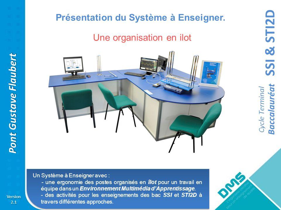 SSI & STI2D Cycle Terminal Baccalauréat Version 2.1 Version 2.1 Pont Gustave Flaubert Présentation du Système à Enseigner. Un Système à Enseigner avec