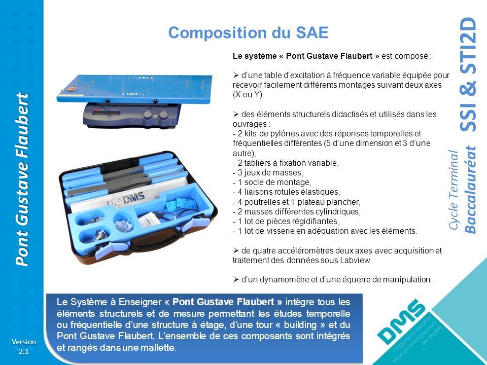 SSI & STI2D Cycle Terminal Baccalauréat Version 2.1 Version 2.1 Pont Gustave Flaubert ETT Activité pratique sur le comportement fréquentiel de la maquette représentant le Pont Gustave Flaubert avec mesure de la résonance et des modes propres.
