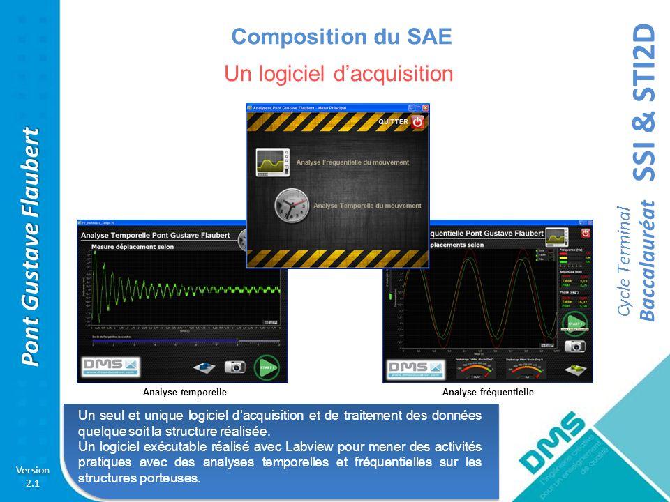 SSI & STI2D Cycle Terminal Baccalauréat Version 2.1 Version 2.1 Pont Gustave Flaubert Composition du SAE Un seul et unique logiciel dacquisition et de