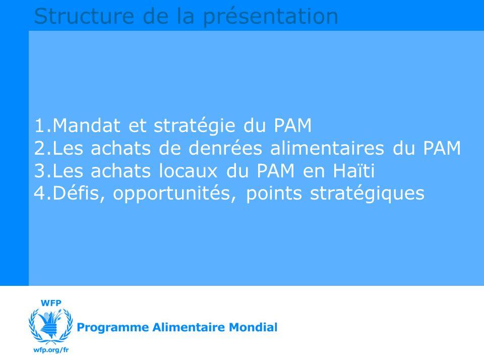 1.Mandat et stratégie du PAM 2.Les achats de denrées alimentaires du PAM 3.Les achats locaux du PAM en Haïti 4.Défis, opportunités, points stratégique