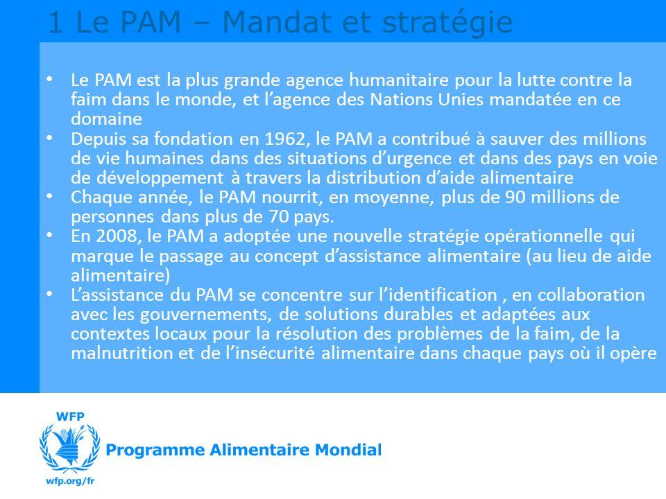 Le PAM est la plus grande agence humanitaire pour la lutte contre la faim dans le monde, et lagence des Nations Unies mandatée en ce domaine Depuis sa