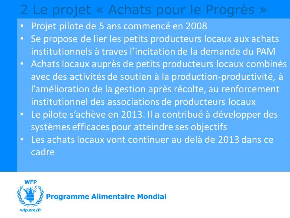 Projet pilote de 5 ans commencé en 2008 Se propose de lier les petits producteurs locaux aux achats institutionnels à traves lincitation de la demande