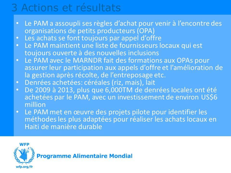 Le PAM a assoupli ses règles dachat pour venir à lencontre des organisations de petits producteurs (OPA) Les achats se font toujours par appel doffre