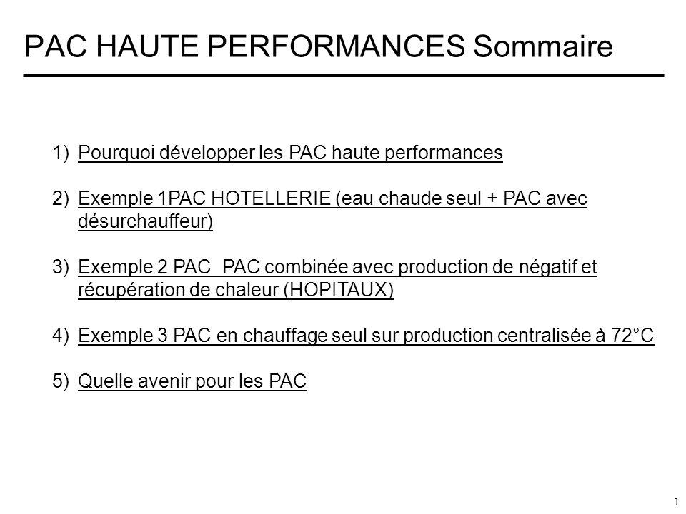 PAC HAUTE PERFORMANCES Sommaire 1 1)Pourquoi développer les PAC haute performances 2)Exemple 1PAC HOTELLERIE (eau chaude seul + PAC avec désurchauffeu
