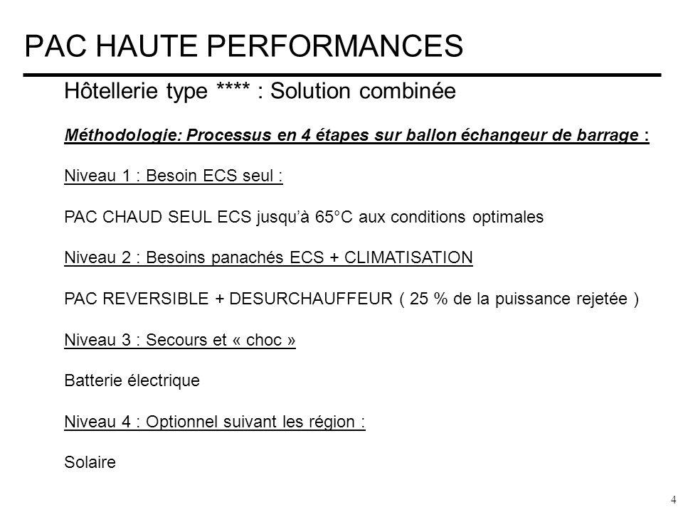 PAC HAUTE PERFORMANCES 4 Hôtellerie type **** : Solution combinée Méthodologie: Processus en 4 étapes sur ballon échangeur de barrage : Niveau 1 : Bes