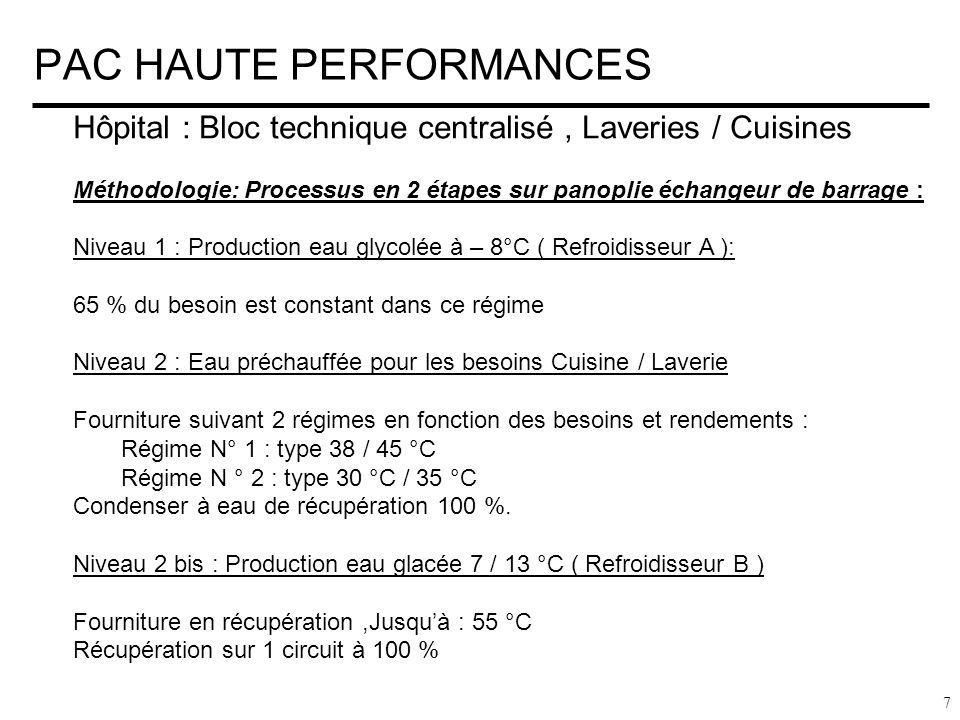 PAC HAUTE PERFORMANCES 8 Hôpital : Bloc technique centralisé, Laveries / Cuisines Gains : -Compte tenu des régimes retenus EER récup > EER mode froid ( + 20 %) -COP en mode récupération > 3.5 ( à loptimum en production eau glycolée) -Transfert dénergie = Efficacité globale renforcée