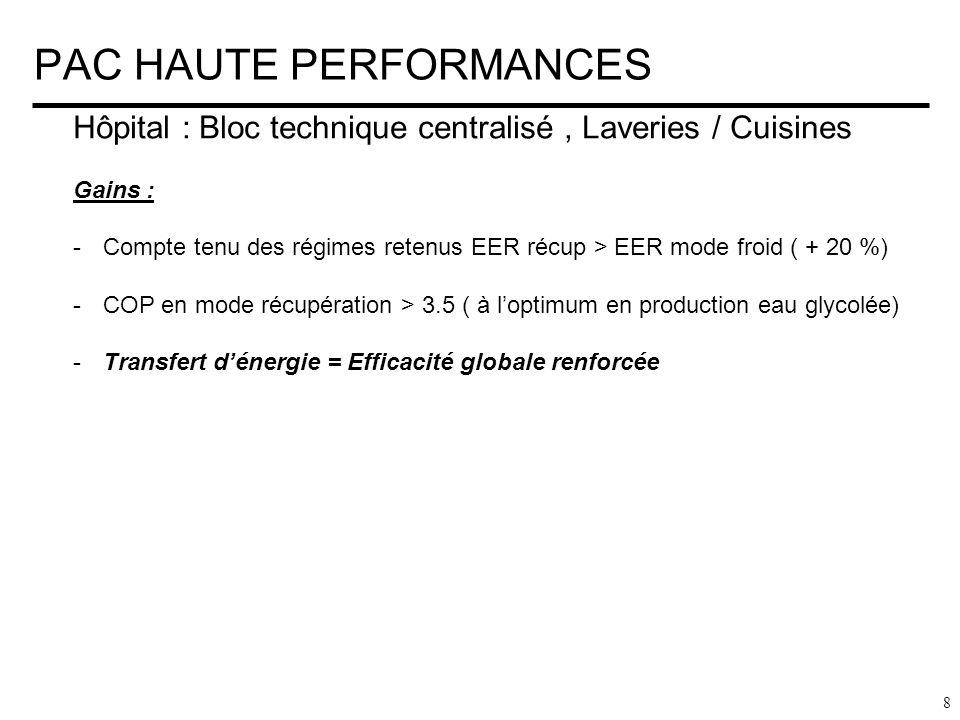 PAC HAUTE PERFORMANCES 8 Hôpital : Bloc technique centralisé, Laveries / Cuisines Gains : -Compte tenu des régimes retenus EER récup > EER mode froid