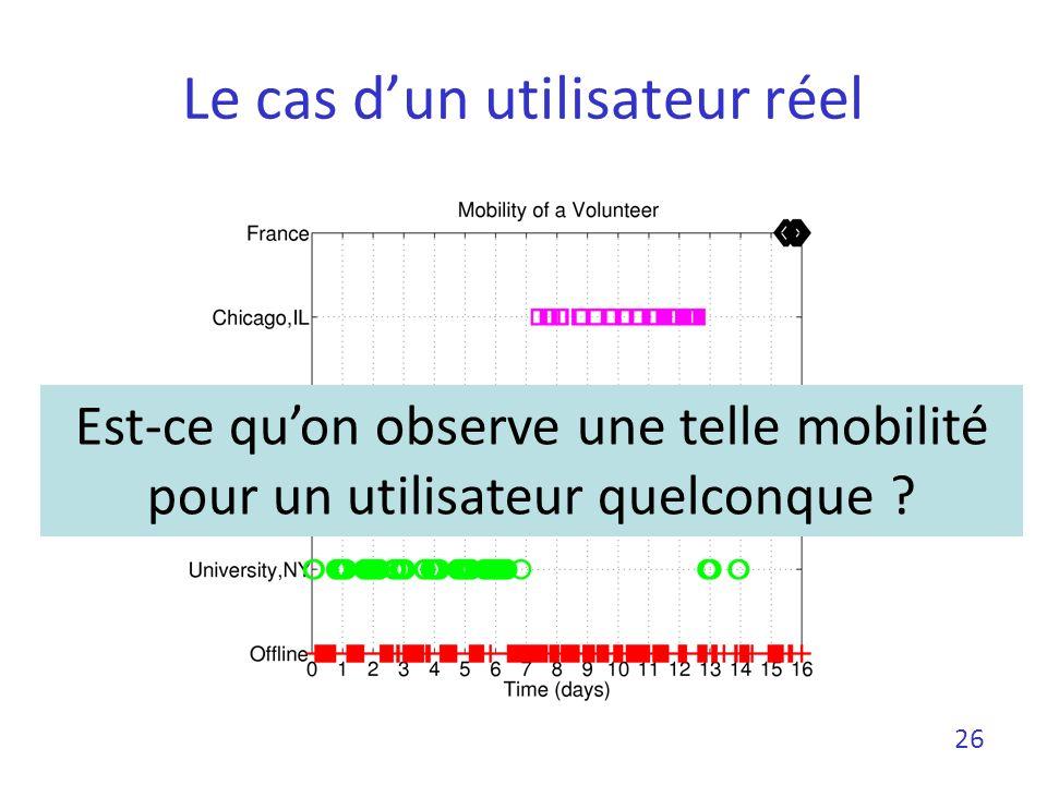 Le cas dun utilisateur réel 26 Est-ce quon observe une telle mobilité pour un utilisateur quelconque ?