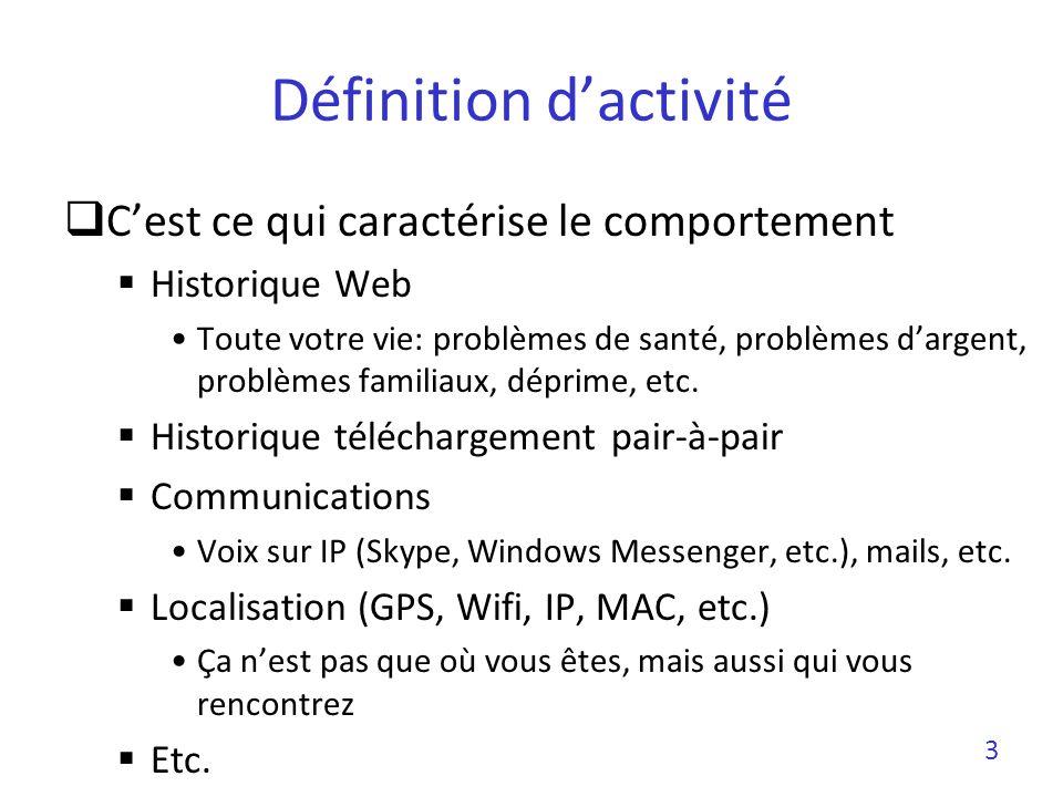 Définition dactivité Cest ce qui caractérise le comportement Historique Web Toute votre vie: problèmes de santé, problèmes dargent, problèmes familiau