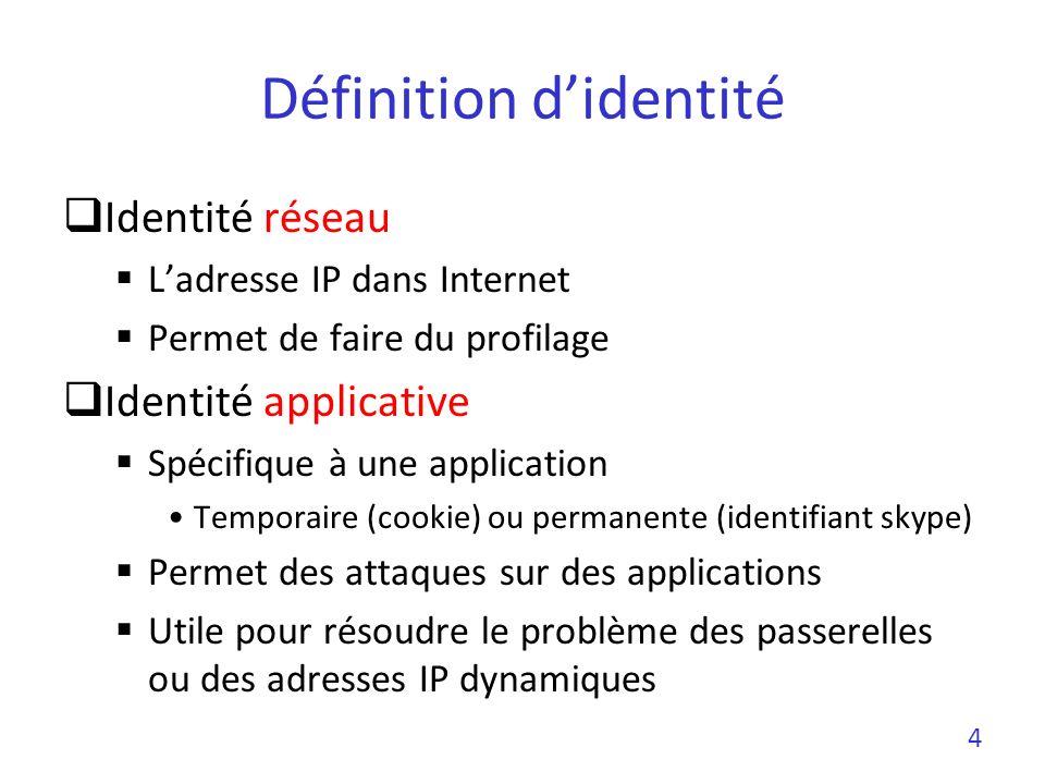 Définition didentité Identité réseau Ladresse IP dans Internet Permet de faire du profilage Identité applicative Spécifique à une application Temporai