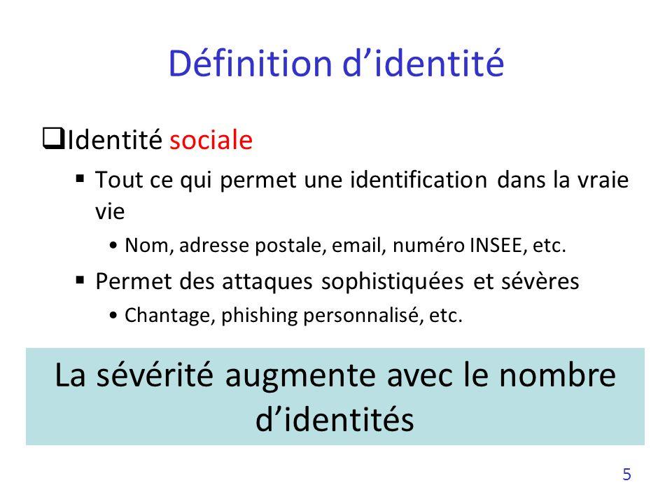 Définition didentité Identité sociale Tout ce qui permet une identification dans la vraie vie Nom, adresse postale, email, numéro INSEE, etc. Permet d