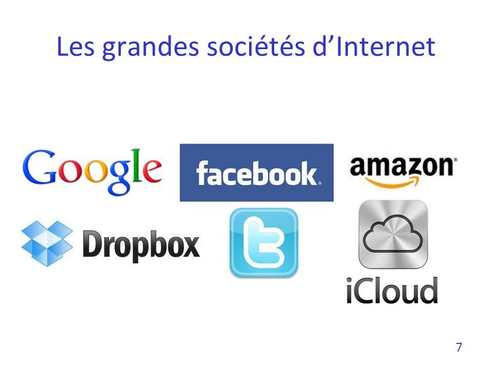 Énormément de données publiées Publication sur Facebook, mail sur Gmail, tweet sur Tweeter, etc.